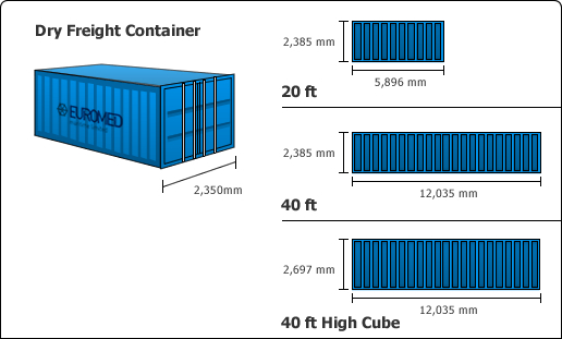 Capacity of 20 feet container yard